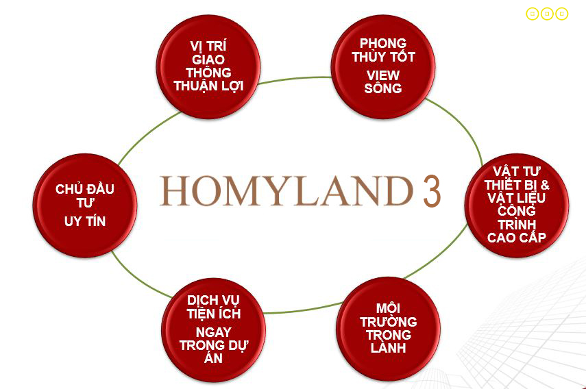 tien-ich-can-ho-homyland-31